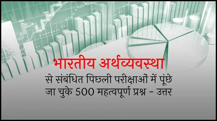 GK Questions and Answers on Indian Economy