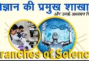 Major Branches of Science and Subjects of Study